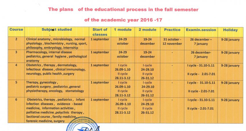 The plans of the educational process in the fall semester of the academic year 2016 -17