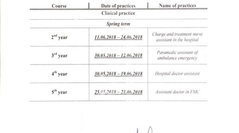 Schedule for clinical practice academic year 2017-18