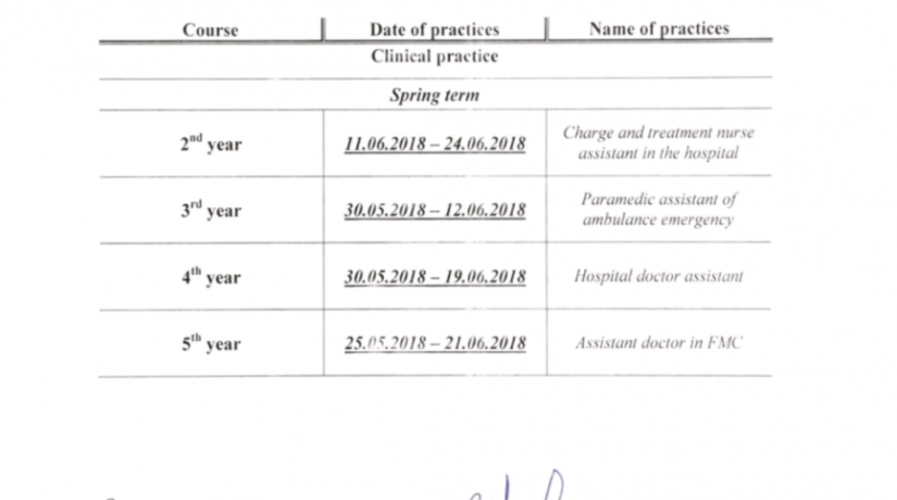 Schedule for clinical practice 2017-18