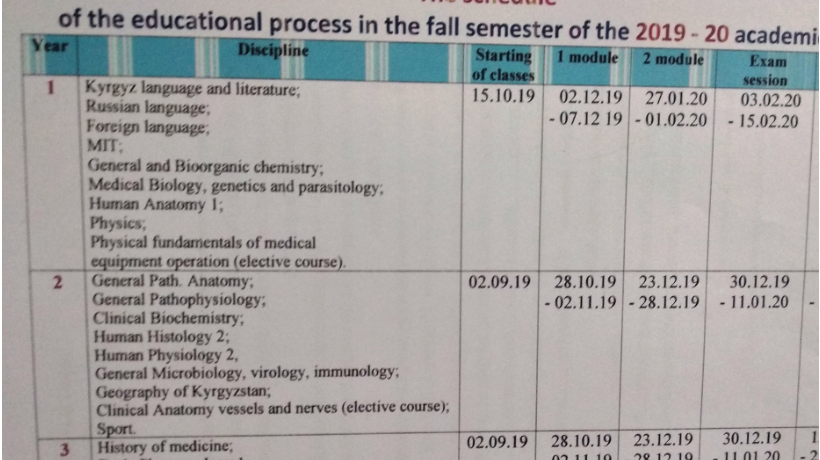 LIST OF DISCIPLINES OF THE DEPARTMENT FOR THE NEW ACADEMIC YEAR